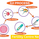 iui treatment nepal